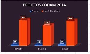 Codam2014-300x