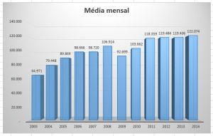 Empregos-PIM-2003-14
